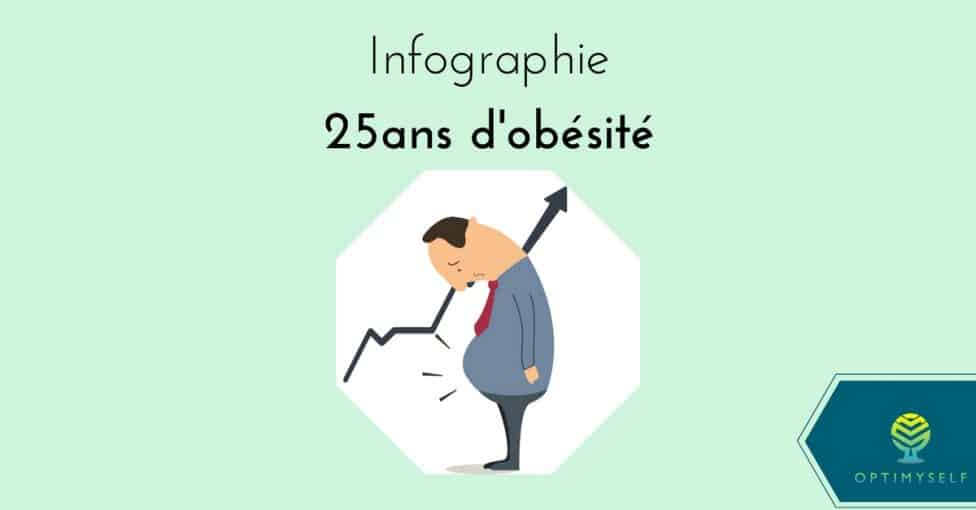 infographie obesite